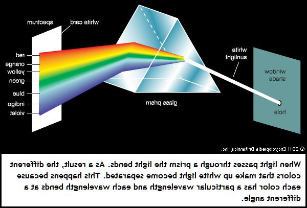 Prism image 2 (100K)