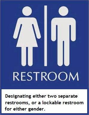 restrooms2 (38K)
