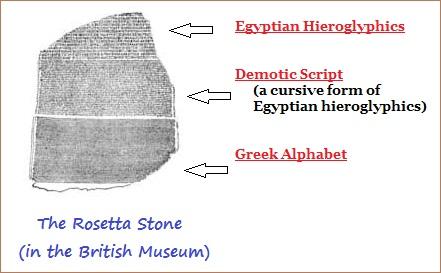 Rosetta stone (39K)