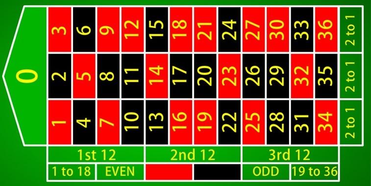 roulette table (102K)