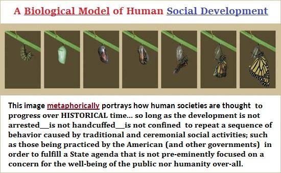 A biological model of social progression (96K)
