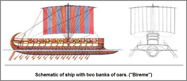 Schematic of Bireme ship