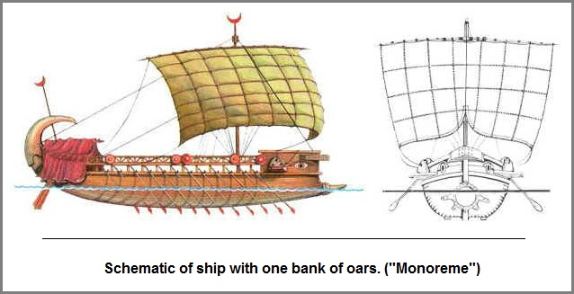 Schematic of Monoreme ship