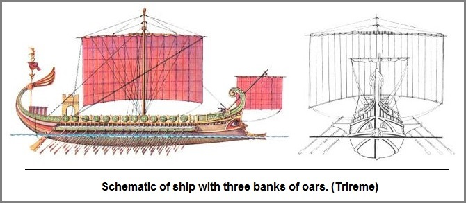 Schematic of Trireme ship