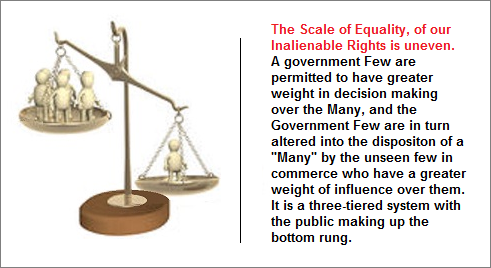 3-tiers of inequality though you only see two