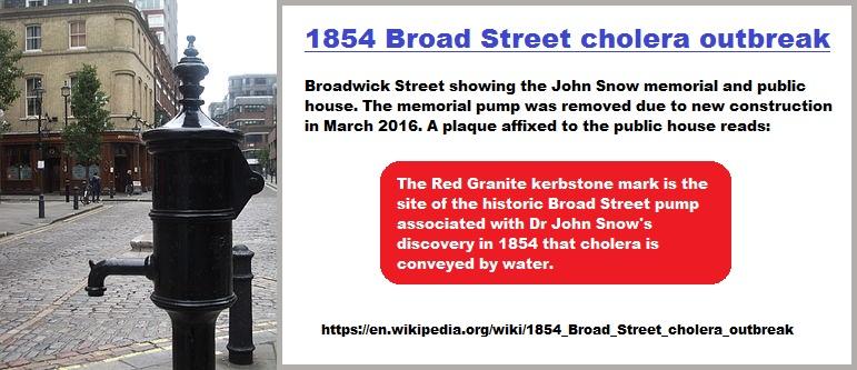 1854 Broadstreet Pump