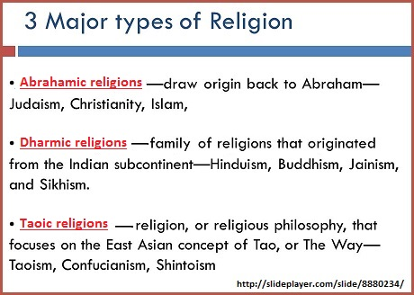 3  types of Major Religions