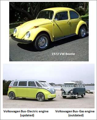 Volkswagen Beetle and Buses