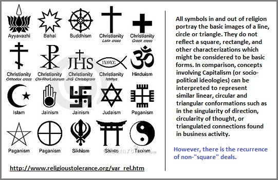 Symbols as basic cognitive patterns