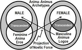 Anima and animus image 3