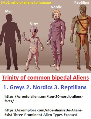 A Trinity of common Bipedal Aliens