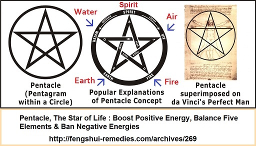 Instead of tentacles, we have pentacles.