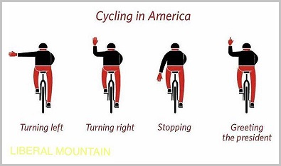 Cycling in America