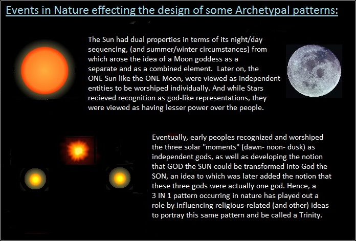 Archetypal patterns created by the Sun and Moon