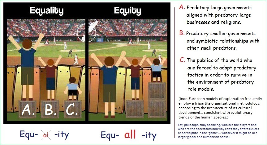 Equality and Equity distinctions