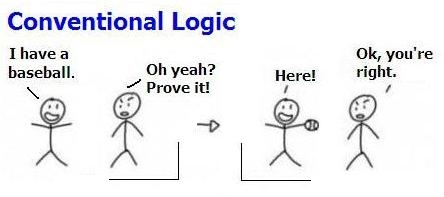 Conventional logic (22K)