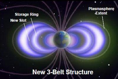 3 Van Allen belt structure (24K)