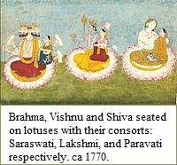 Braham, Vishnu, Shiva sitting on lotuses with consorts