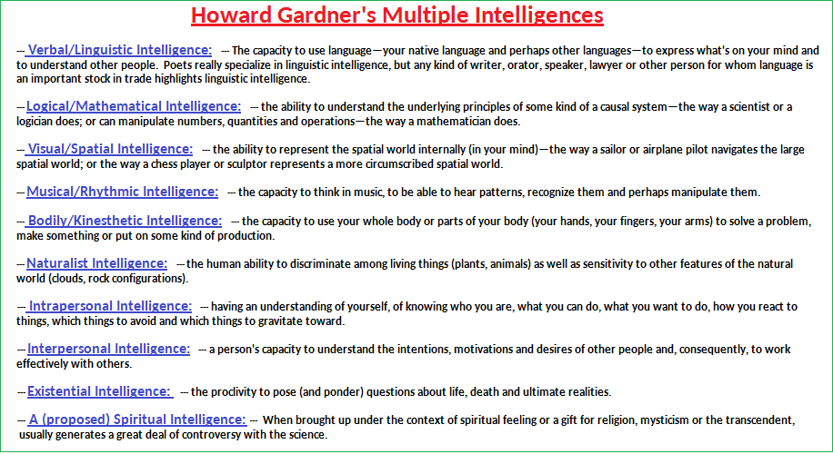 Howard Gardner's multiple intelligences (48K)