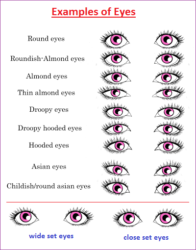 Examples of human eyes