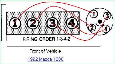 4 cylinder Mazda engine