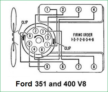 Ford 351 and 400 eight cylinder