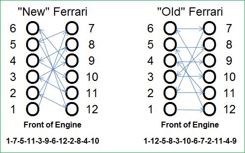Ferrari 12 cylinder