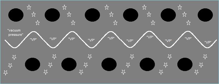 Hypothetical vacuum pressure