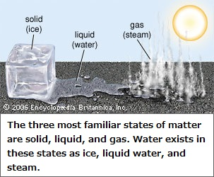 3 conventionally known states of matter
