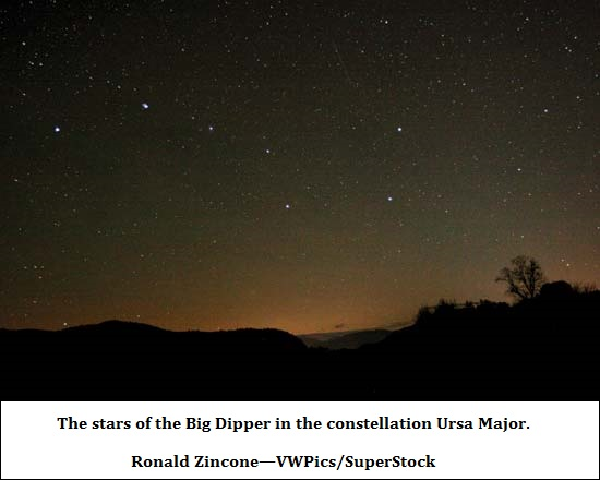 Big Dipper in the night sky